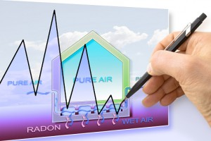 HUD Legislation Radon Testing RDS Environmental